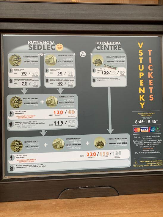 Sedlec Ossuary Ticket Prices
